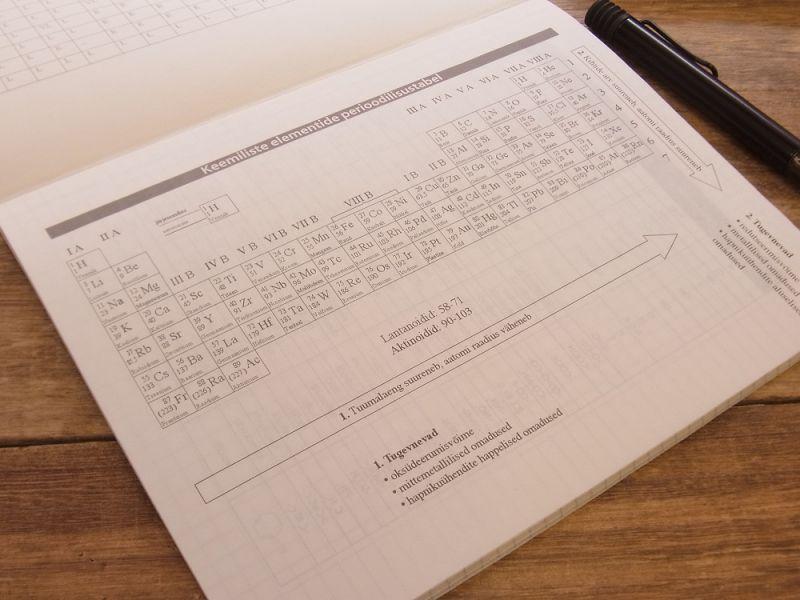 画像2: 【買付け品】【ネコポスOK】 エストニア ノート keemia/化学