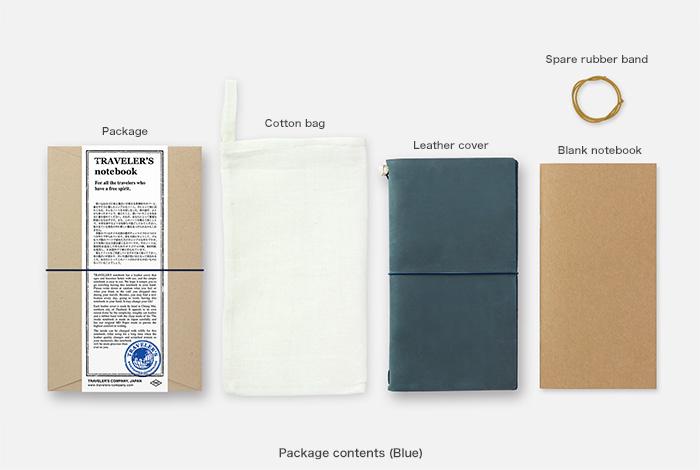 画像2: 【ネコポスOK】 Traveler's Notebook/トラベラーズノート ブルー